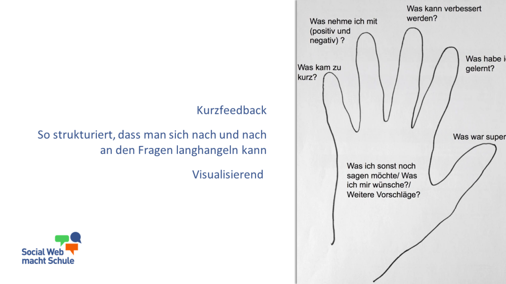 Fünf-Finger-Feedback-Methode