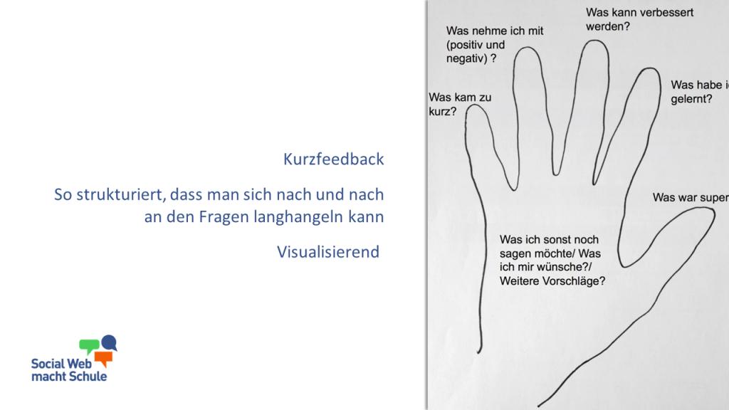 Fünf-Finger-Feedback-Methode