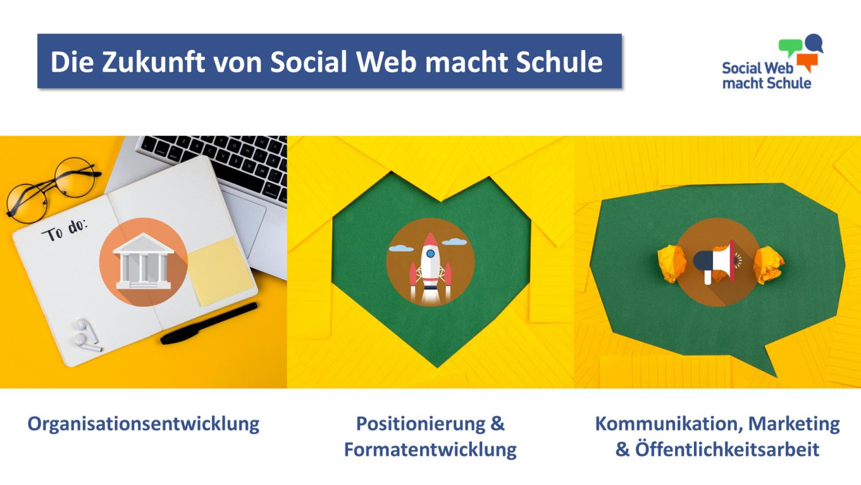 Zukunft Social Web macht Schule Vorschau